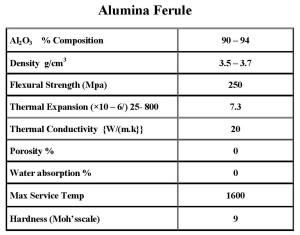 alumina-page-001