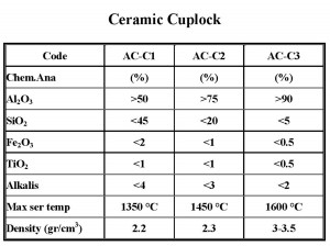 cuplock-page-001